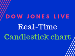 Dow Jones Future Live Index Price Chart Today