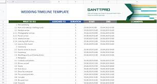 grant chart timeline template wedding timeline template excel template free download