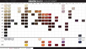 Keratin Complex Color Therapy Color Chart Www