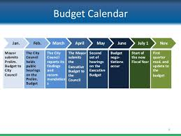 how to make a budget event presentation how to make a budget