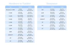 Carters Onesie Size Chart World Of Reference