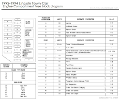 22 2001 lincoln town car fuse diagram flexible tilialinden com 99 Lincoln Town Car Fuse Box Diagram lincoln town car fuse diagram engine compartment block release see then 92 94 tcengfuses 173859 large585