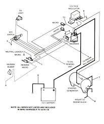 1982 ez go golf cart wiring diagram diagram albumartinspiration com 1988 Yamaha Golf Cart Wiring Diagram 1982 ez go golf cart wiring diagram diagram 1982 ez go gas golf cart wiring diagram Yamaha G2 Gas Golf Cart Wiring Diagram
