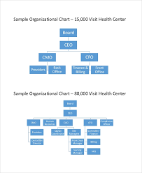 Fqhc Organizational Chart Sample Organizational Chart 52 Examples In Pdf Ppt Word