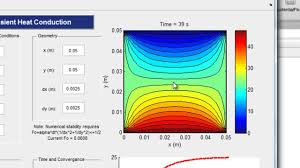 teaching fluid mechanics and heat transfer with interactive matlab apps you