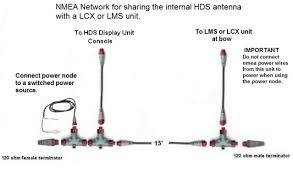 lowrance help topics networking diagrams wiring diagrams networkshareantenna jpg t 1306367464