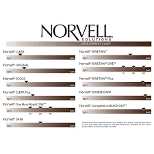 Learn About Norvell Spray Tan Products The Tanning Store