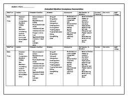 Abc Chart Antecedent Behaviour And Consequence Chart