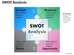 Swot Analysis Presentation Template Swot Analysis Template Slide ...