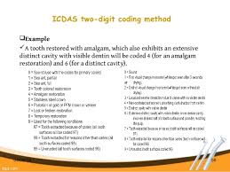 International Caries Detection And Assessment System Icdas