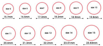 How to Measure Your Ring Size Using Coins