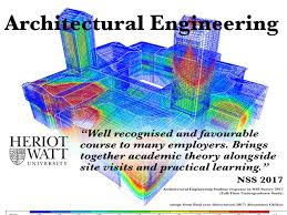 architectural engineering. Name: AE_twitter_NSS3.jpg Views: 96 Size: 306.1 KB Architectural Engineering R