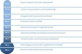 Technology Readiness Level Trl Scale