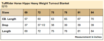 Horse Turnout Blanket Size Chart Horse Ware Sheets Blankets