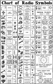 wiring diagram symbols pdf schematic symbols for common Common Wiring Diagram Symbols wiring diagram symbols pdf chart radio craft december 1942 jpg wiring diagram full version Electrical Schematic Symbols