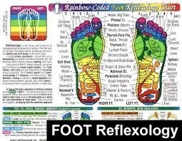 Foot Healing Chart Foot Reflexology Massage Chart
