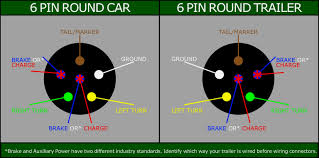 6 pole round pin wiring diagram with 7 trailer plug sevimliler 6 Pole Wiring Diagram 6 pin trailer wiring diagram chevy truck apoint co beauteous 7 round 6 pole motor wiring diagram