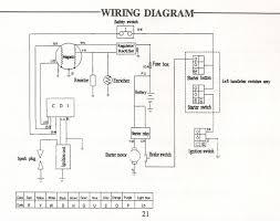 peace sports 125cc atv wiring diagram wiring diagram shrutiradio chinese 125cc atv wiring diagram at Peace Sports 110cc Atv Wiring Diagram