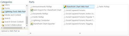 Sharepoint Chart Web Part Filter Upgrading The Sharepoint Chart Web Part Sharepoint Chart