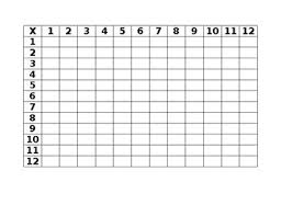 Blank Charts And Tables Times Tables Blank Chart By Mrs Berga Teachers Pay Teachers