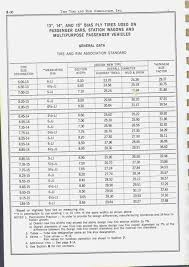 Bike Computer Wheel Online Charts Collection