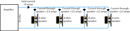 connecting multiple speakers to your hifi amplifier multiple speakers connecting four 8 ohm speakers