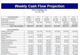 Template For Statement Of Cash Flows Cash Flow Template Projection Simple Statement Example Uk