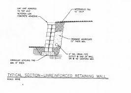 block retaining walls roanoke m