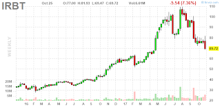 When Momentum Dies Thanks Softbank And Adios Irobot