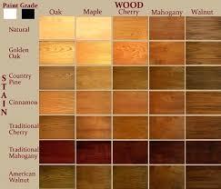 Hardwood Floor Color Samples Walesfootprint Org