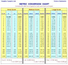 Fractional Charts Metrics Parker And Factors Metric