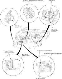 94 Civic Fuse Box Plugs Info