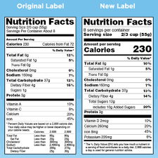 Specialty Food Maker Nutrition Facts Label Revisions What You Need