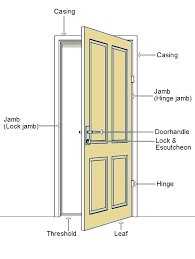 how to install outside door installing door jamb kit exterior door frames cost to replace how