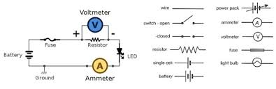 basics of different electronic circuit design process schematic circuit diagram of induction cooker schematic circuit diagrams