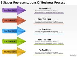 30 60 90 Business Plan Business Powerpoint Templates Process 30 60 90 Plan Powerpoint