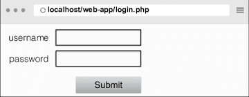 Sample Web Application Showing A Login Form Top And The