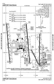 Kslc Approach Charts Kslc Salt Lake City Intl