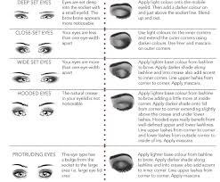 eye makeup lane bi facil eye makeup remover makeup for eye shape 5 types of
