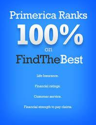 primerica ranks at 100