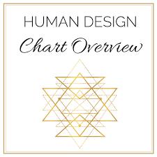 Human Design Chart Overview