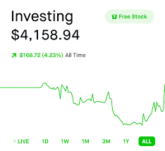 After a few years I'm back over my initial investment! : RobinHood