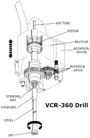 joy ram std ms6 mediumweight track drill w vcr 360 at1106t the new vcr 360 drill represents the newest and most advanced drill in the popular vcr series of high performance joy drill engines