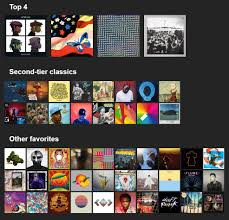 Topsters Thread Favorite Albums Thread