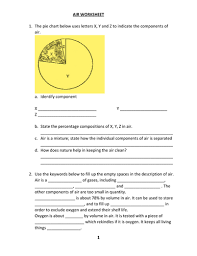 Worksheet On Composition And Uses Of Air Google Find