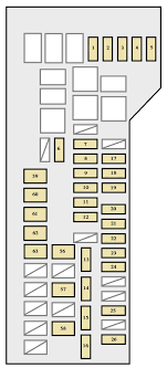 2007 toyota prius fuse box diagram search for wiring diagrams \u2022 2007 Tacoma Fuse Box Diagram toyota avalon 2004 2007 fuse box diagram auto genius rh autogenius info 2006 toyota prius fuse box diagram 2007 toyota sienna fuse diagram