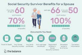 Social Security Disability Pay Chart 2018 Social Security Survivor Benefits For A Spouse