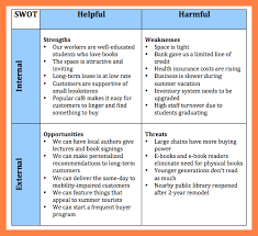 sample swot analysis s report template sample swot analysis sample swot analysis swot sample png