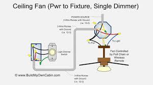 ceiling fan wiring diagram power into light single dimmer rh buildmyowncabin com ceiling fan connection diagrams hunter ceiling fans wiring diagrams