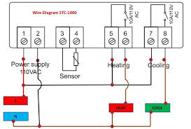 110v relay wiring diagram origin elitech stc 1000 110v digital temperature controller 1 x stc 1000 temperature controller 110v 1 stc 1000 wiring diagram